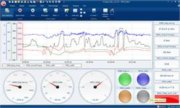IPEMotion - Software application for the MAQ®20 Data Acquisition System